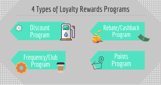 types_of_loyalty_programs.png
